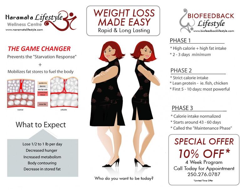 NL-weight-loss PRINT2